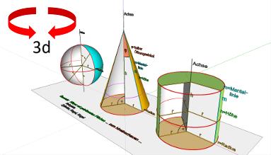position zylinder zu ebene